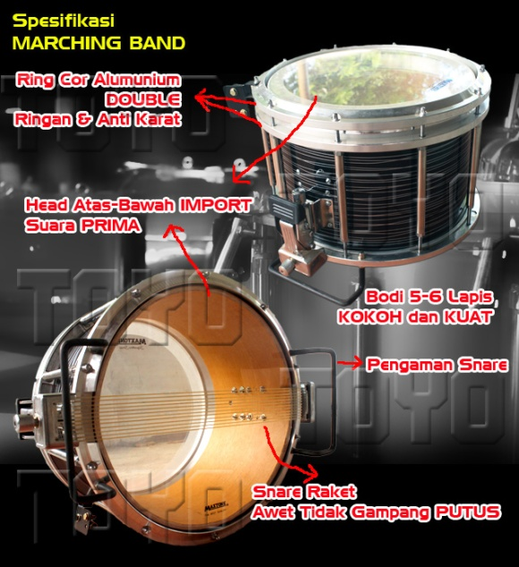 Spesifikasi Marching Band